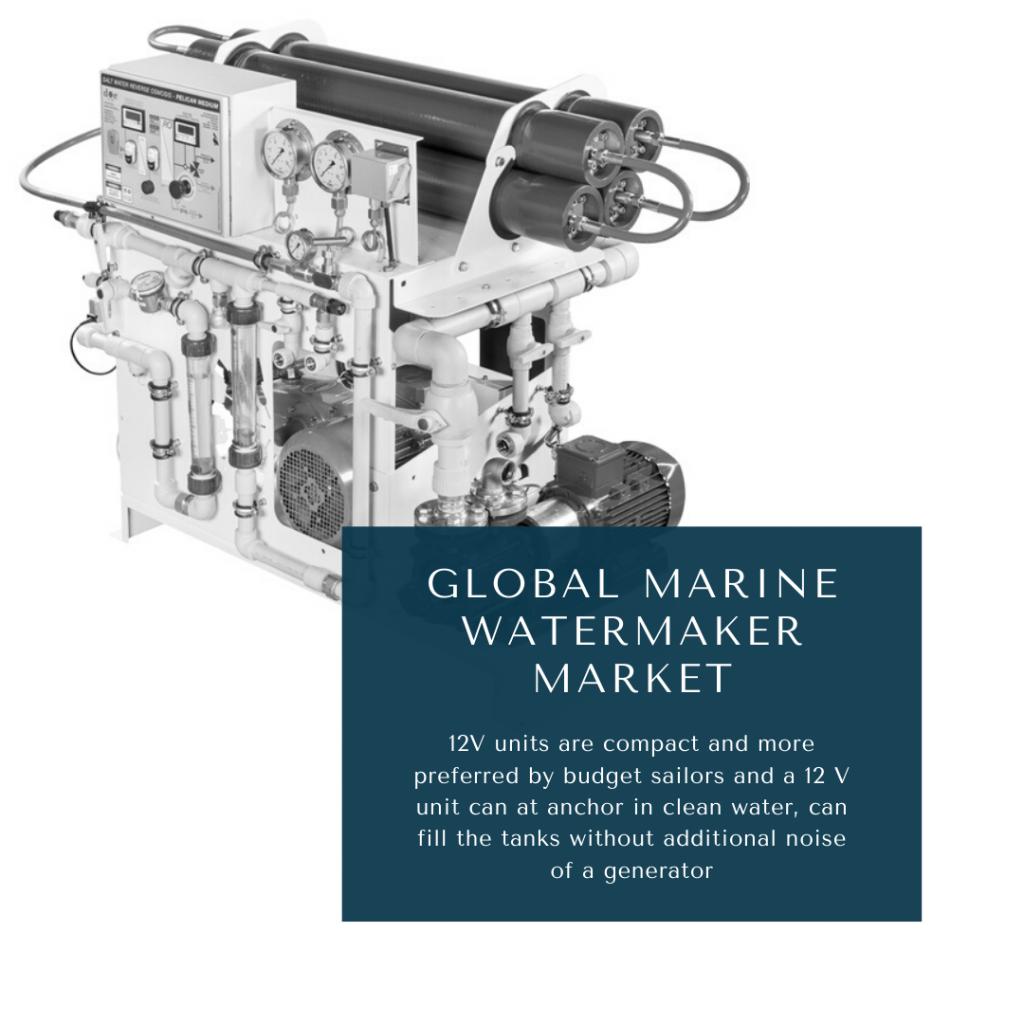 infographic: Marine Watermaker Market, Marine Watermaker Market Size, Marine Watermaker Market trends and forecast, Marine Watermaker Market Risks, Marine Watermaker Market report