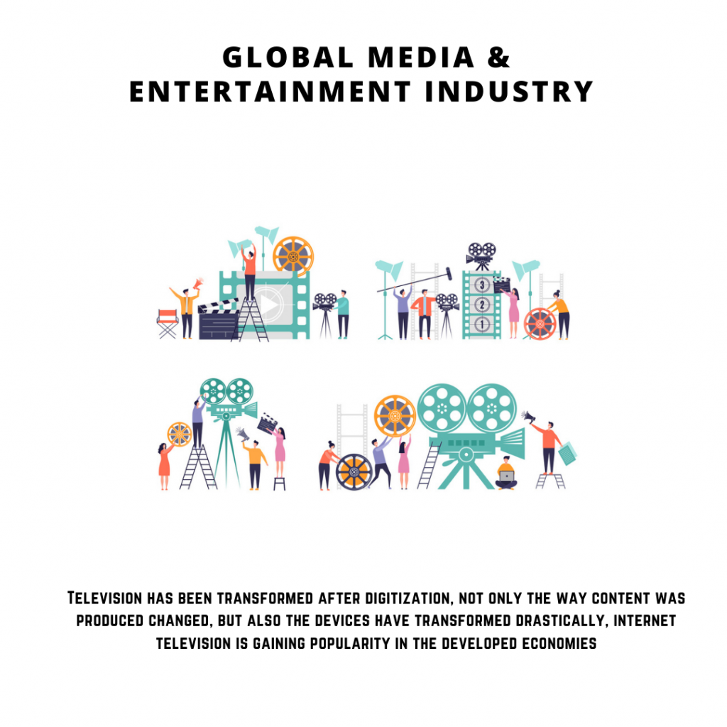infographic: Media & Entertainment Industry, media and entertainment industry Size, Media & Entertainment Industry trends and forecast, media and entertainment industry Risks, Media & Entertainment Industry report