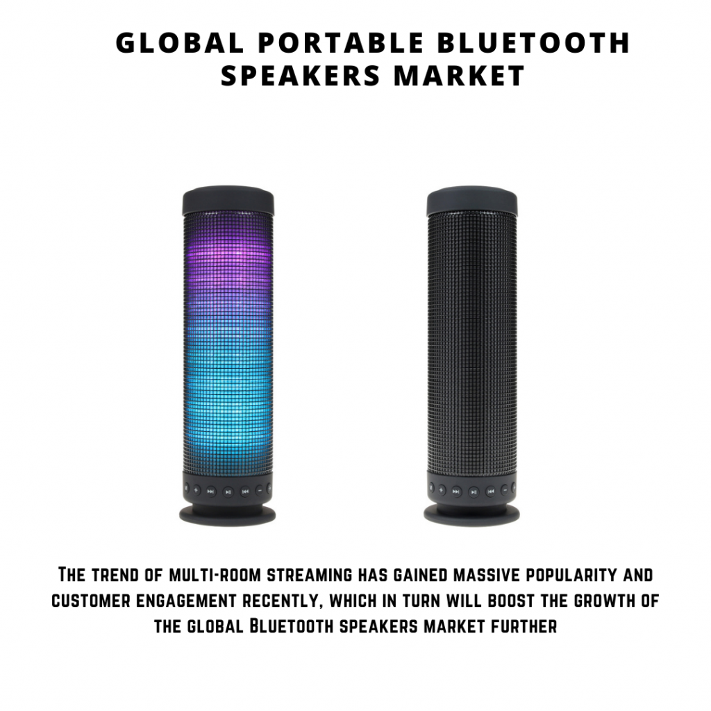infographic: Portable Bluetooth Speakers Market, Portable Bluetooth Speakers Market Size, Portable Bluetooth Speakers Market trends and forecast, Portable Bluetooth Speakers Market Risks, Portable Bluetooth Speakers Market report