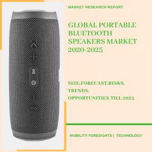 Portable Bluetooth Speakers Market