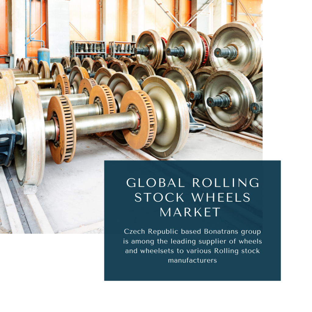 infographic: Rolling Stock Wheels Market, Rolling Stock Wheels Market size, Rolling Stock Wheels Market trends and forecast, Rolling Stock Wheels Market risks, Rolling Stock Wheels Market report