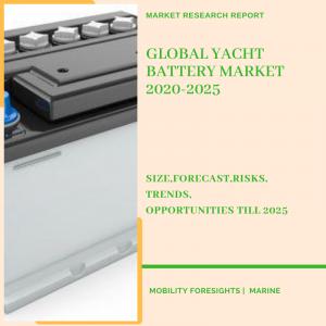 Yacht Battery Market