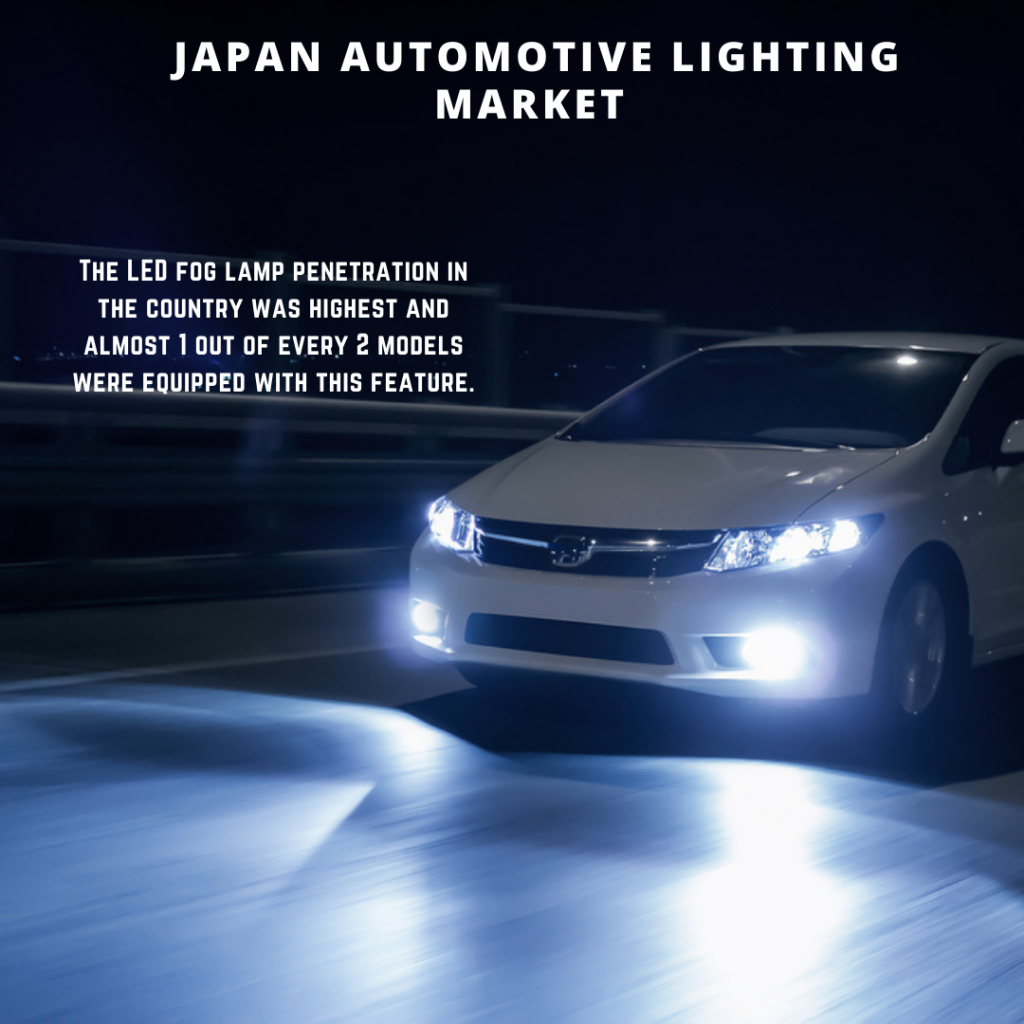 infographic: Japan Automotive Lighting Market, japan automotive lighting market size, japan automotive lighting market trends and forecast, japan automotive lighting market risks, japan automotive lighting market report