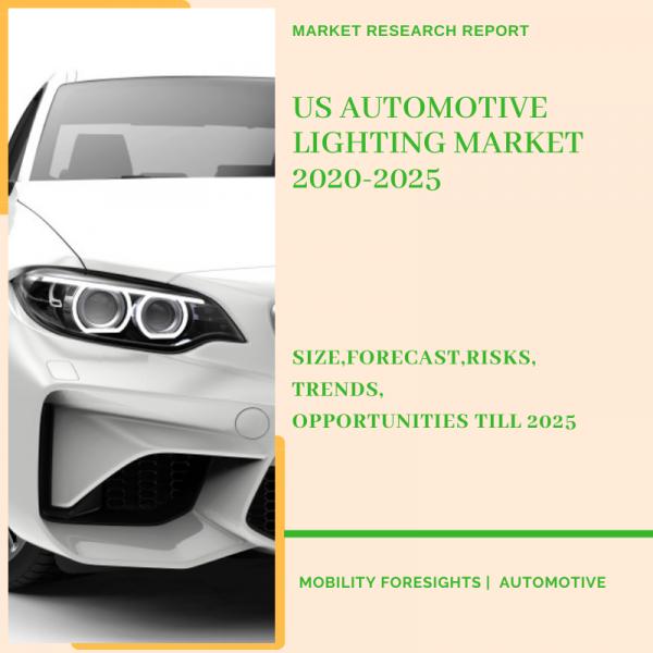US Automotive Lighting Market