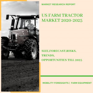 US Farm Tractor Market