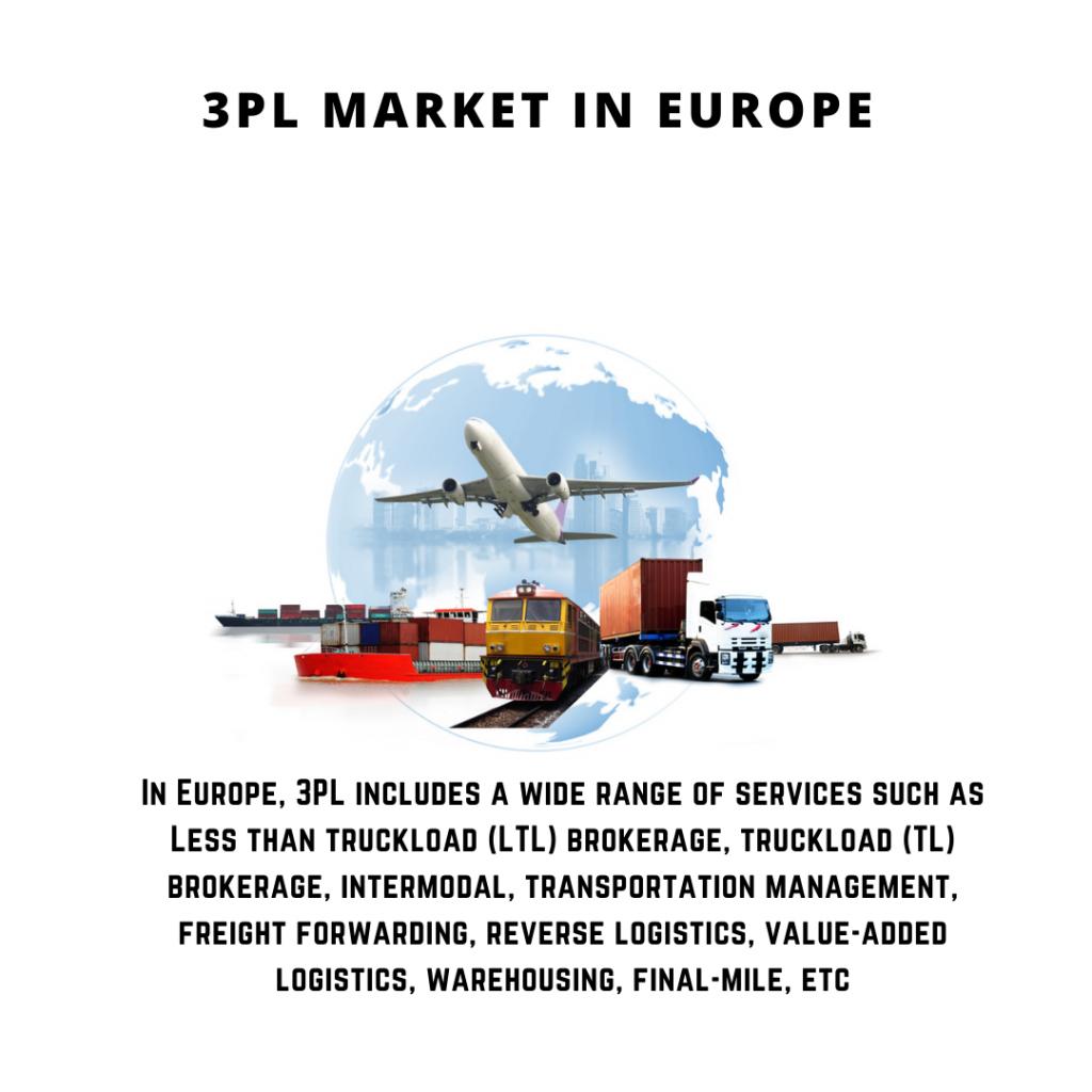 infographic:  3PL Market in Europe, 3PL Market in Europe size, 3PL Market in Europe trends and forecast, 3PL Market in Europe risks, 3PL Market in Europe report