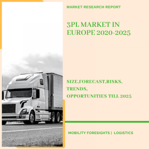 3PL Market in Europe