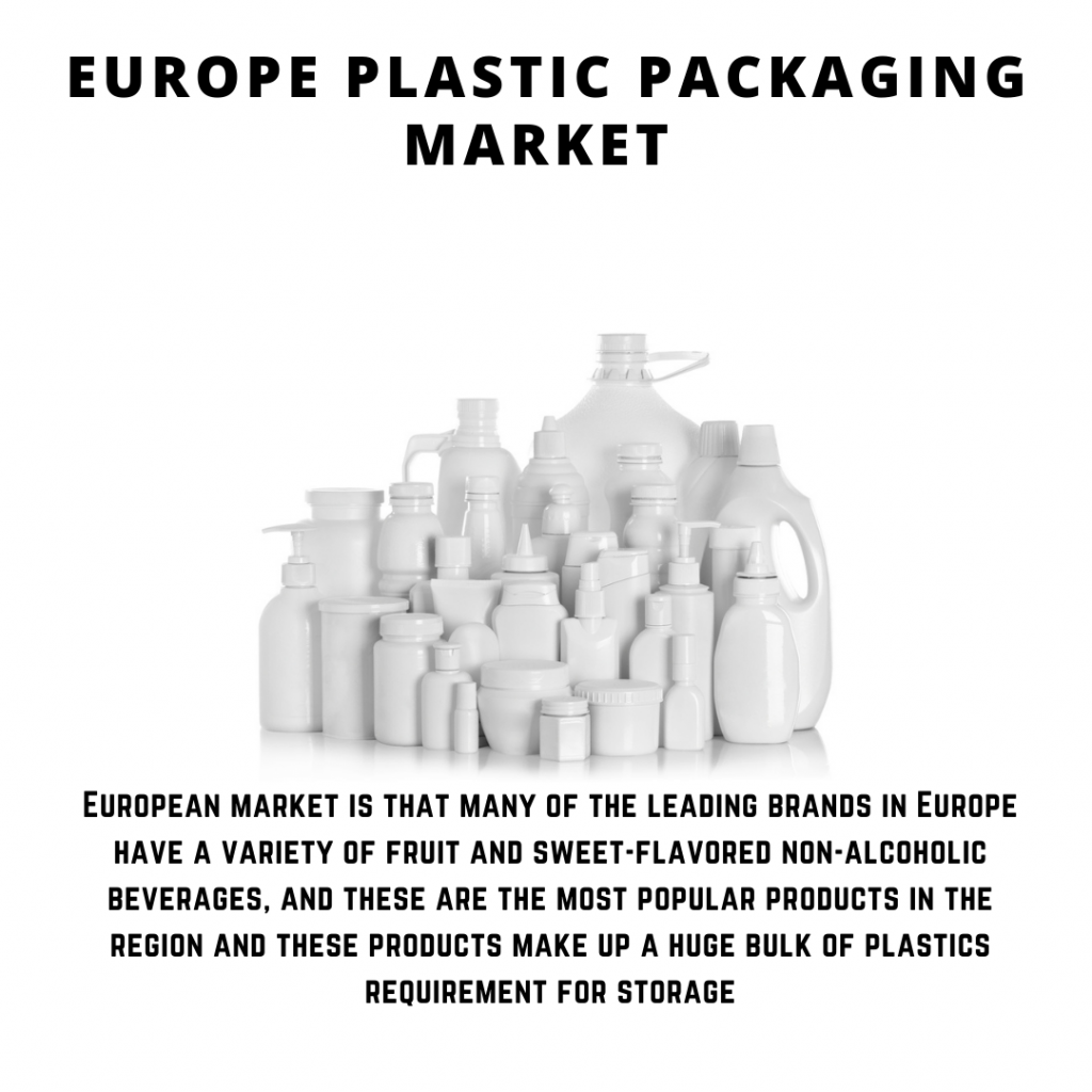 infographic: Europe Plastic Packaging Market, Europe Plastic Packaging Market size, Europe Plastic Packaging Market trends and forecast, Europe Plastic Packaging Market risks, Europe Plastic Packaging Market report