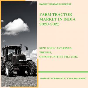 Farm Tractor Market in India