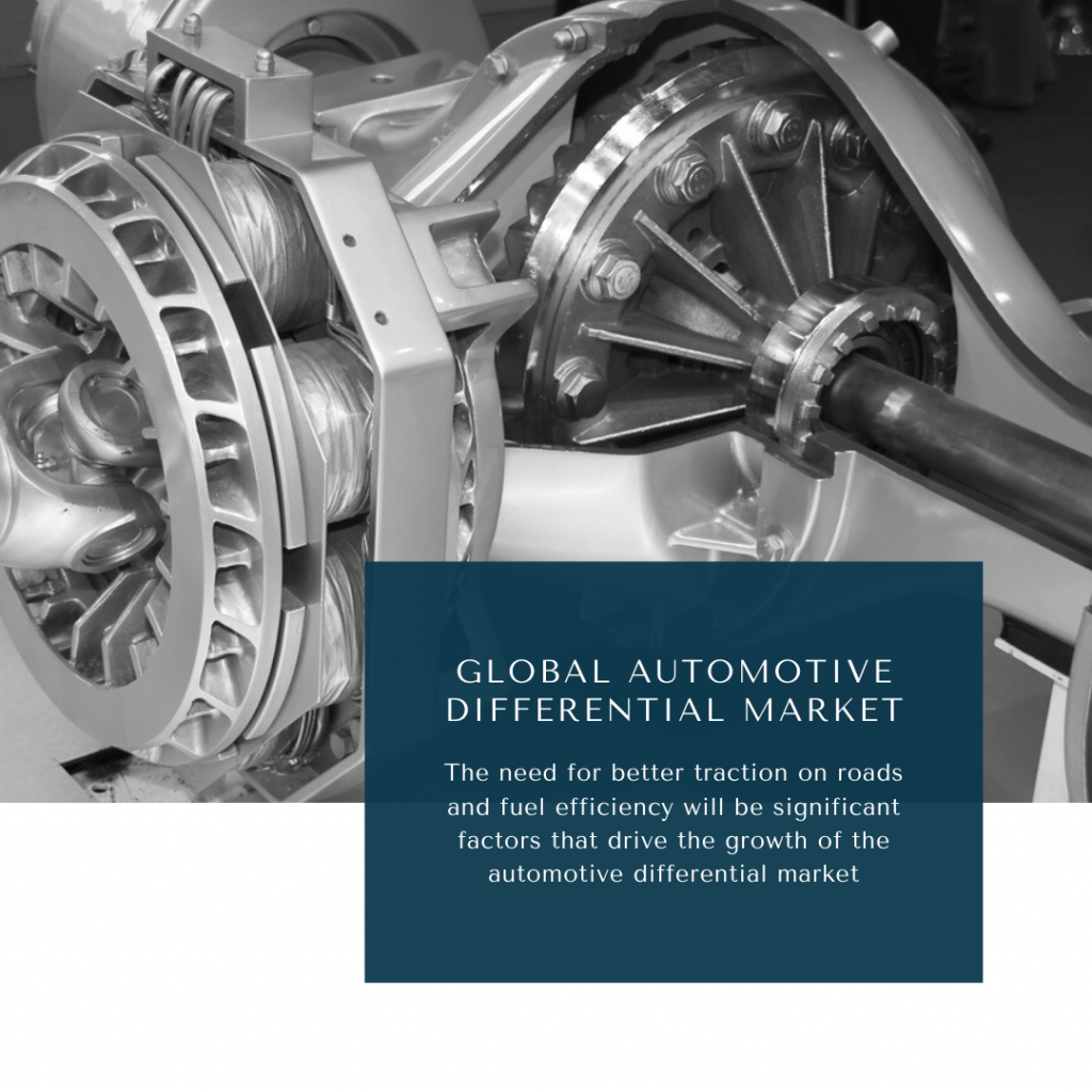 infographic: Automotive Differential Market, Automotive Differential Market size, Automotive Differential Market trends and forecast, Automotive Differential Market risks, Automotive Differential Market report