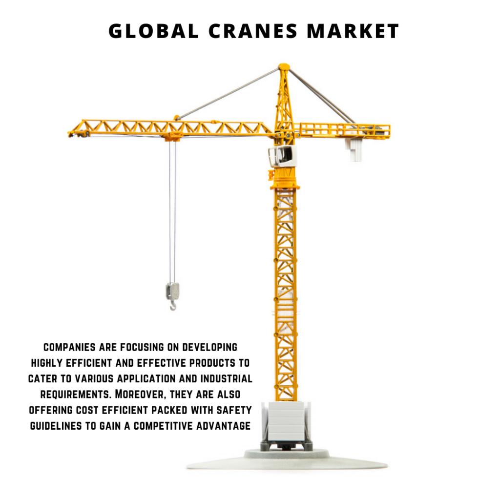 infographic: Cranes Market, Cranes Market size, Cranes Market trends and forecast, Cranes Market risks, Cranes Market report