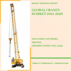 Cranes Market