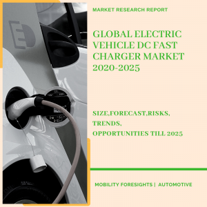 Electric Vehicle DC Fast Charger Market