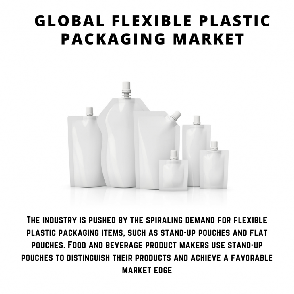 infographic: Flexible Plastic Packaging Market, Flexible Plastic Packaging Market size, Flexible Plastic Packaging Market trends and forecast, Flexible Plastic Packaging Market risks, Flexible Plastic Packaging Market report