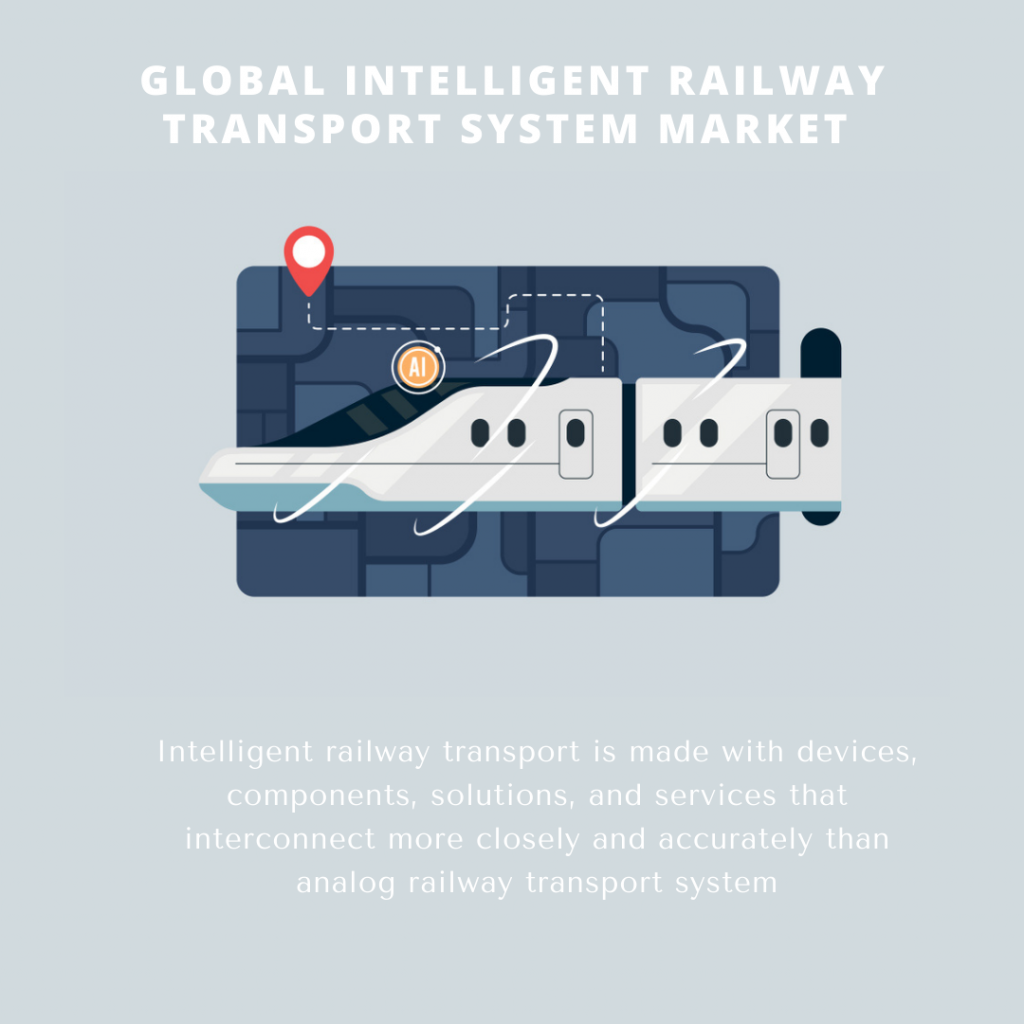 infographic: Intelligent Railway Transport System Market, Intelligent Railway Transport System Market size, Intelligent Railway Transport System Market trends and forecast, Intelligent Railway Transport System Market risks, Intelligent Railway Transport System Market report