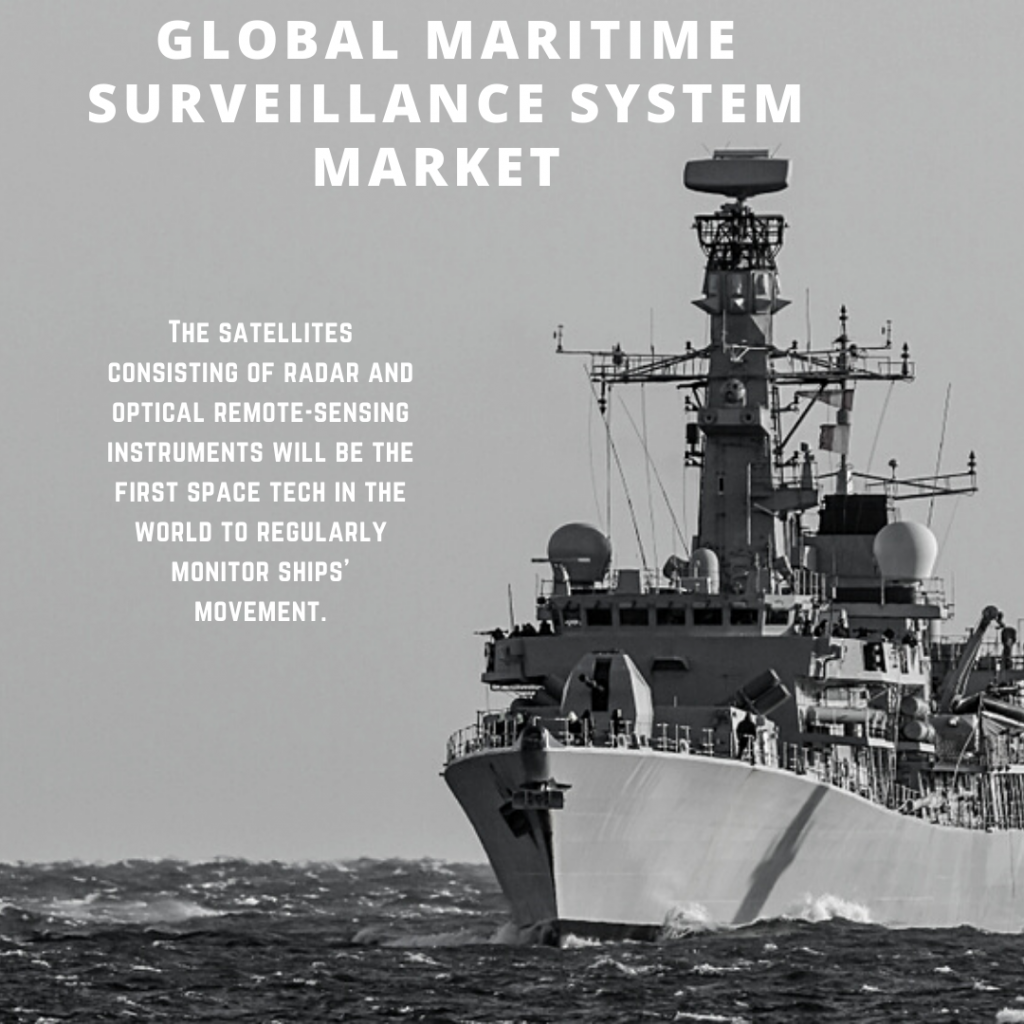 infographic: Maritime Surveillance System Market, Maritime Surveillance System Market Size, Maritime Surveillance System Market trends and forecast, Maritime Surveillance System Market Risks, Maritime Surveillance System Market report