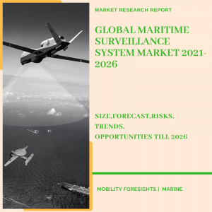 Maritime Surveillance System Market