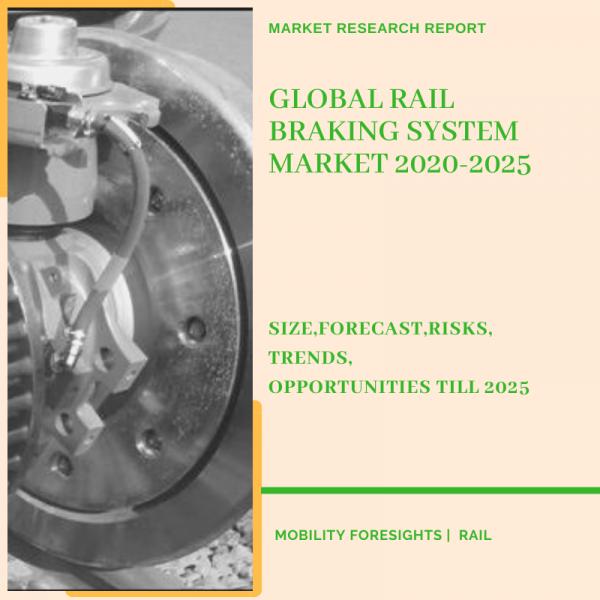 Rail Braking System Market