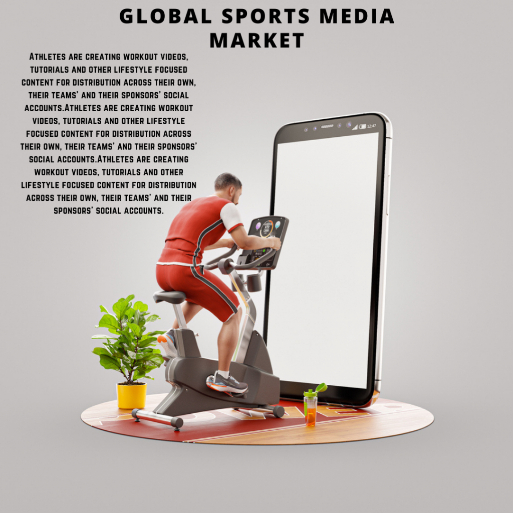 infographic: Sports Media Market, Sports Media Market size, Sports Media Market trends and forecast, Sports Media Market risks, Sports Media Market report