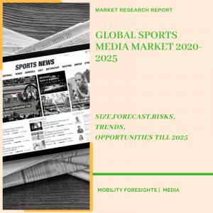 Sports Media Market
