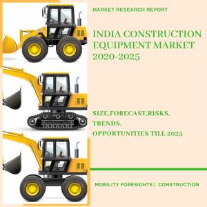 India Construction Equipment Market