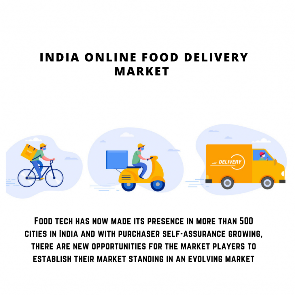 infographic: India Online Food Delivery Market, India Online Food Delivery Market size, India Online Food Delivery Market trends and forecast, India Online Food Delivery Market risks, India Online Food Delivery Market report