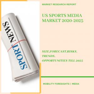US Sports Media Market