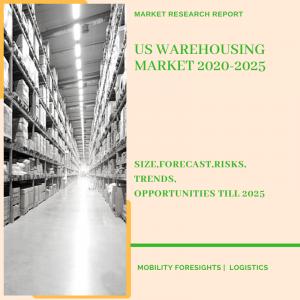 US Warehousing Market