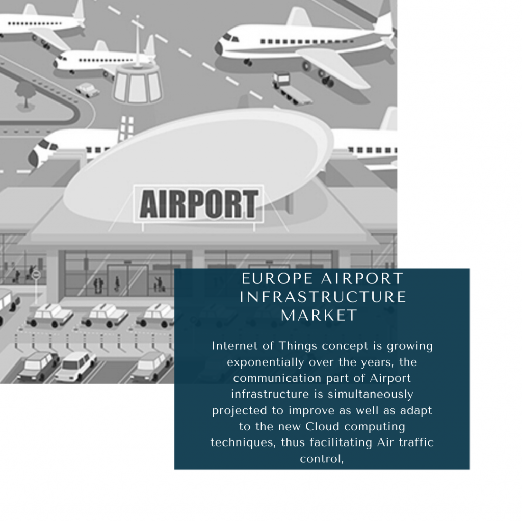 infographic: Europe Airport Infrastructure Market, Europe Airport Infrastructure Market size, Europe Airport Infrastructure Market trends and forecast, Europe Airport Infrastructure Market risks, Europe Airport Infrastructure Market report