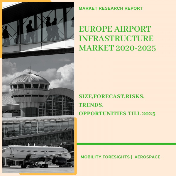 Europe Airport Infrastructure Market