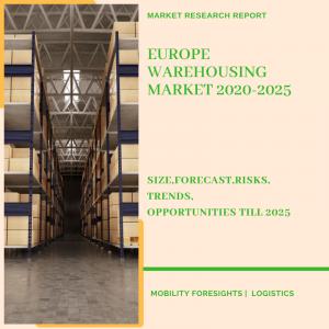 Europe Warehousing Market