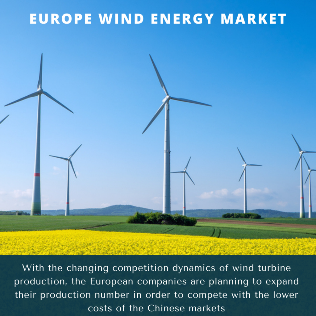 infographic: Europe Wind Energy Market, Europe Wind Energy Market size, Europe Wind Energy Market trends and forecast, Europe Wind Energy Market risks, Europe Wind Energy Market report