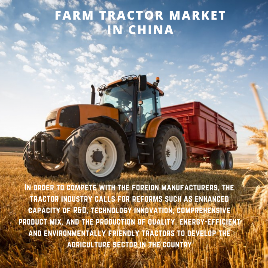 infographic: Farm Tractor Market in China, Farm Tractor Market in China Size, Farm Tractor Market in China trends and forecast, Farm Tractor Market in China Risks, Farm Tractor Market in China report