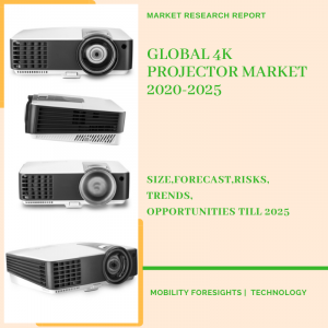 4K Projector Market