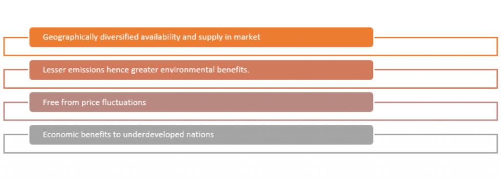 infographic: Aviation Biofuel Market, Aviation Biofuel Market size, Aviation Biofuel Market trends and forecast, Aviation Biofuel Market risks, Aviation Biofuel Market report