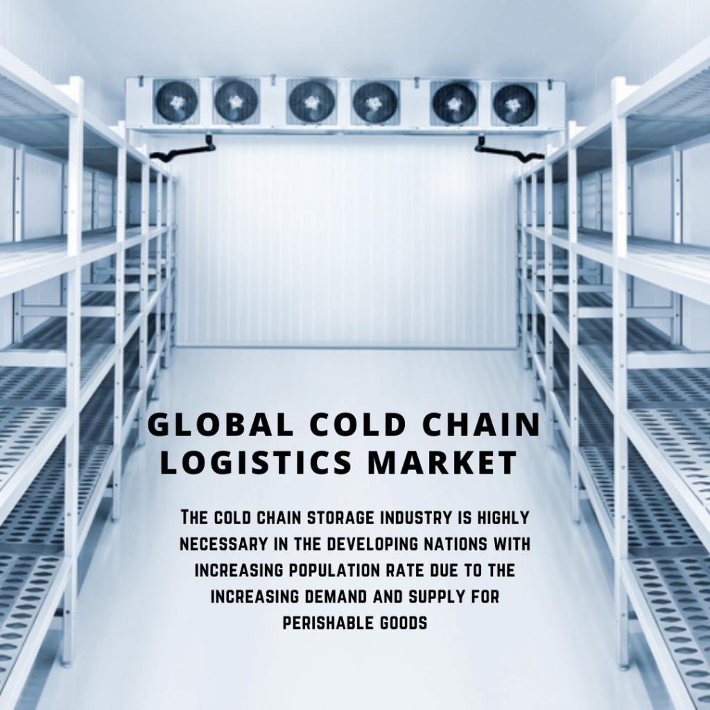 infographic: Cold Chain Logistics Market, Cold Chain Logistics Market size, Cold Chain Logistics Market trends and forecast, Cold Chain Logistics Market risks, Cold Chain Logistics Market report