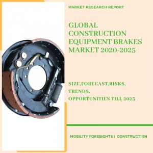 Construction Equipment Brakes Market