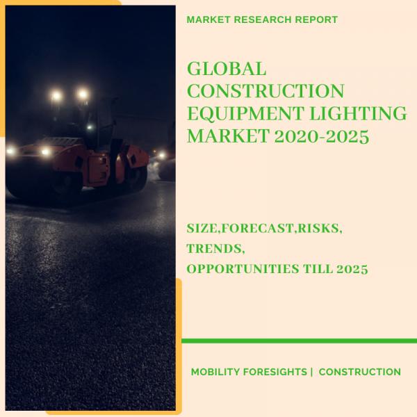 Construction Equipment Lighting Market