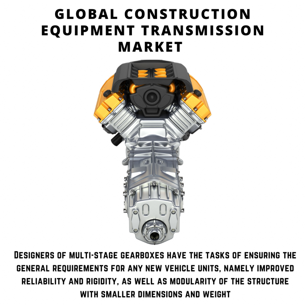infographic: Construction Equipment Transmission Market , Construction Equipment Transmission Market size, Construction Equipment Transmission Market trends, Construction Equipment Transmission Market forecast, Construction Equipment Transmission Market risks, Construction Equipment Transmission Market report, Construction Equipment Transmission Market share