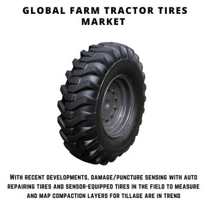 infographic: agricultural tires market, farm tires market, Farm Tractor Tires Market, Farm Tractor Tires Market size, Farm Tractor Tires Market trends, Farm Tractor Tires Market forecast, Farm Tractor Tires Market risks, Farm Tractor Tires Market report, Farm Tractor Tires Market share, Agricultural Tractor Tires Market, Agricultural Tractor Tires Market size, Agricultural Tractor Tires Market trends and forecast, Agricultural Tractor Tires Market risks, Agricultural Tractor Tires Market report