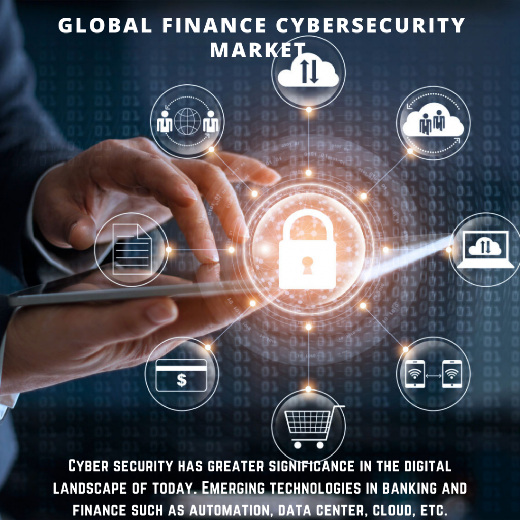 infographic: Finance Cybersecurity Market, Finance Cybersecurity Market size, Finance Cybersecurity Market trends and forecast, Finance Cybersecurity Market risks, Finance Cybersecurity Market report