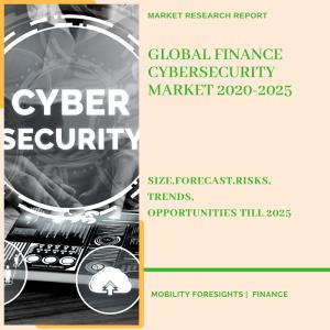 Finance Cybersecurity Market