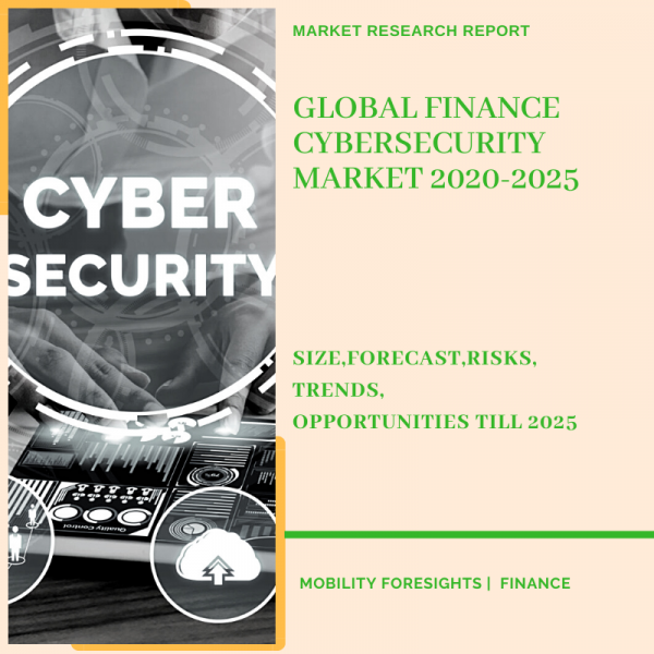 Finance Cybersecurity Market