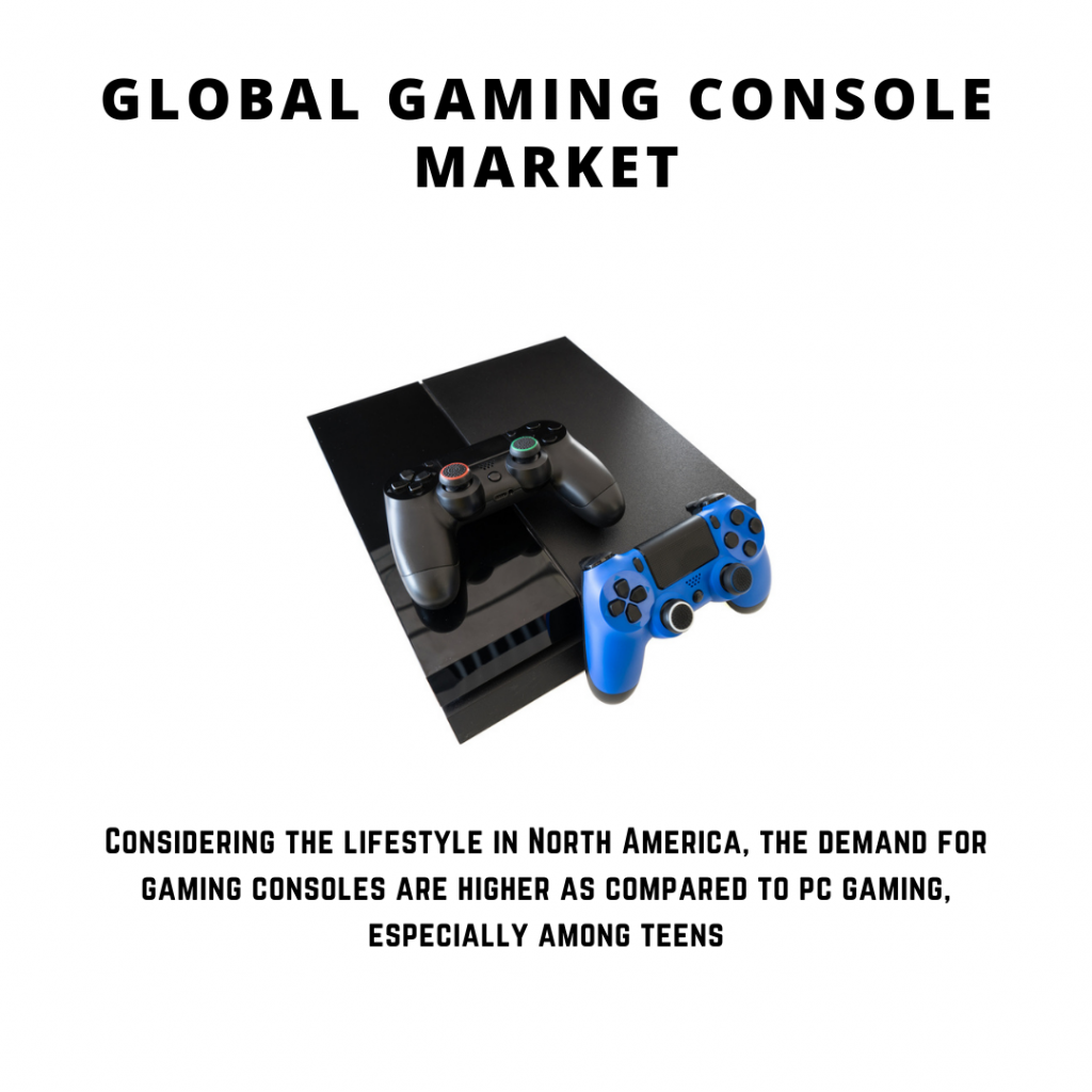 infographic: Gaming Console Market, Gaming Console Market size, Gaming Console Market trends and forecast, Gaming Console Market risks, Gaming Console Market report