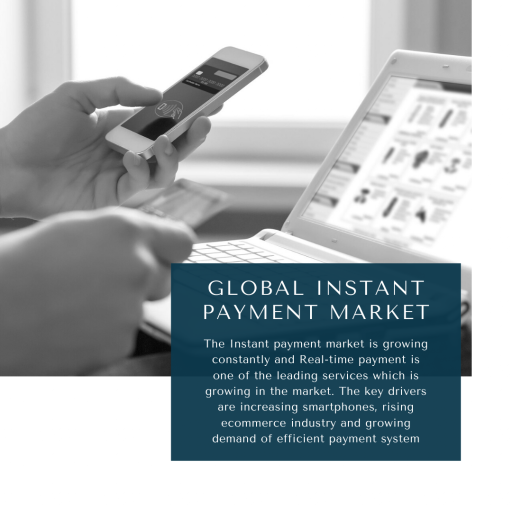 infographic: Instant Payment Market, Instant Payment Market size, Instant Payment Market trends and forecast, Instant Payment Market risks, Instant Payment Market report