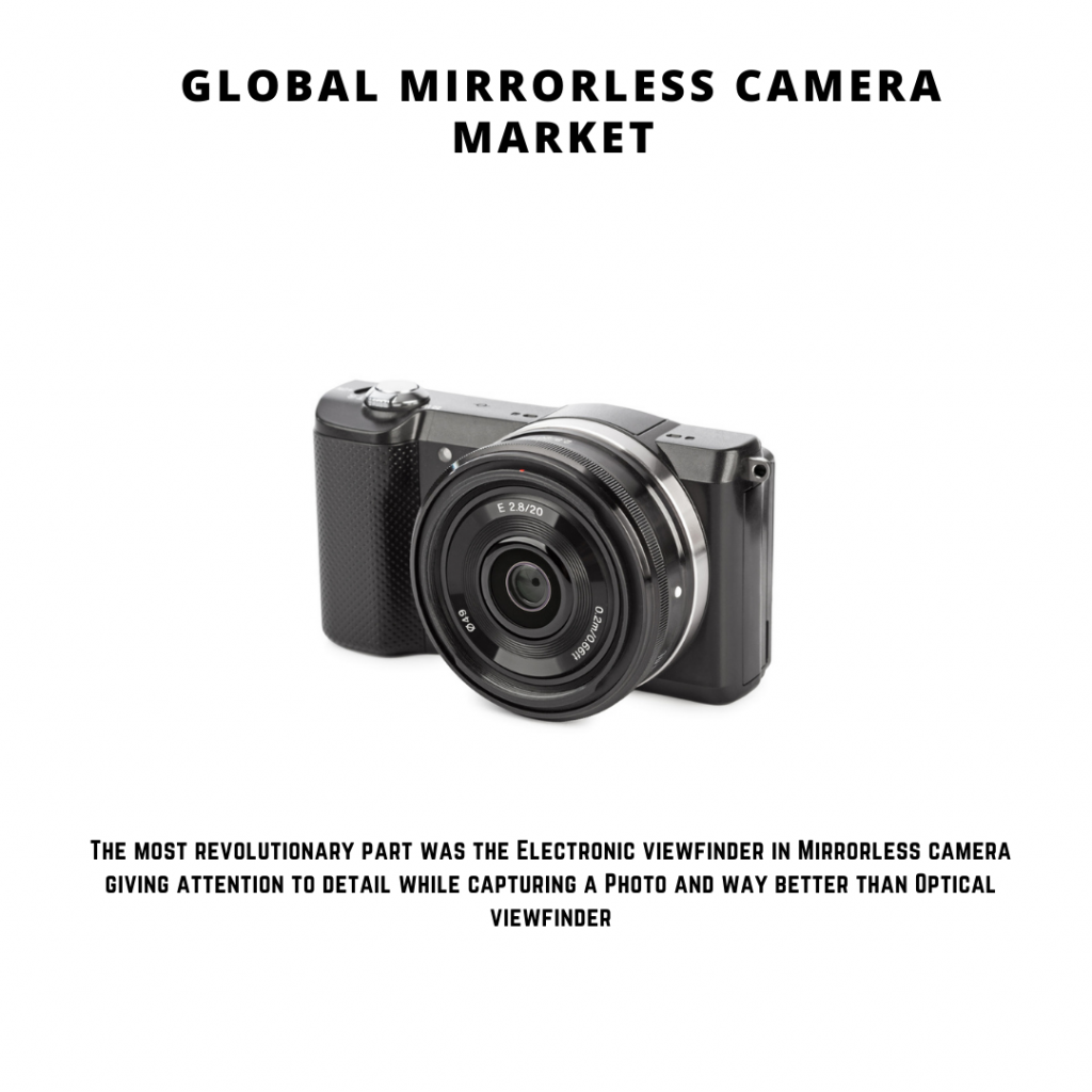 infographic: Mirrorless Camera Market, Mirrorless Camera Market size, Mirrorless Camera Market trends and forecast, Mirrorless Camera Market risks, Mirrorless Camera Market report
