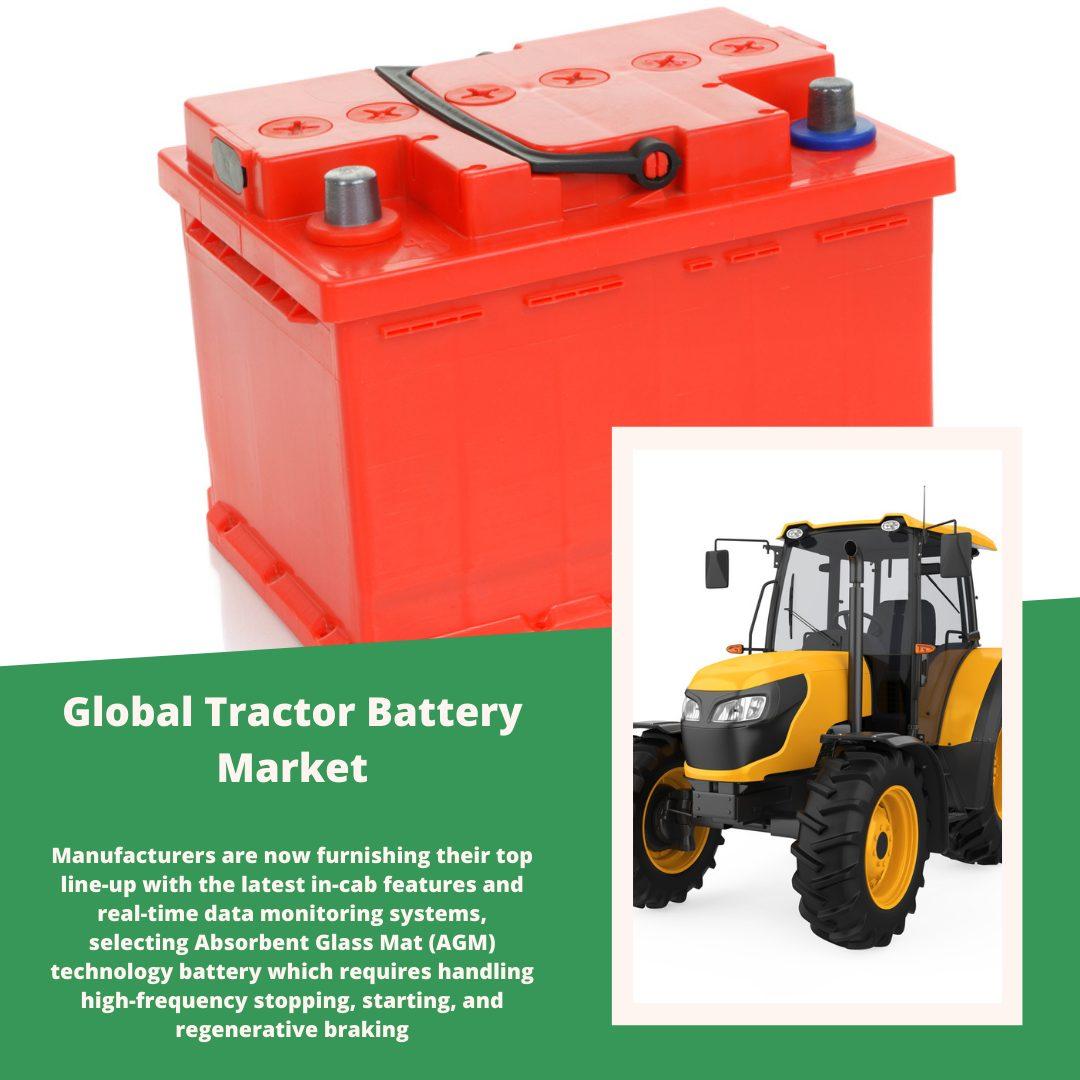 infographic:  Tractor Battery Market, Tractor Battery Market size, Tractor Battery Market trends and forecast, Tractor Battery Market risks, Tractor Battery Market report