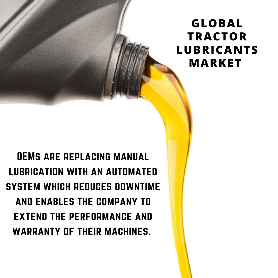 infographic:  Tractor Lubricants Market, Tractor Lubricants Market size, Tractor Lubricants Market trends and forecast, Tractor Lubricants Market risks,  Tractor Lubricants Market report
