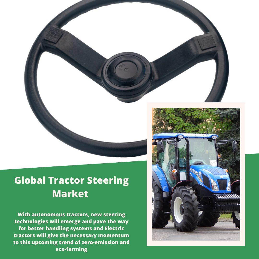 infographic:  Tractor Steering Market, Tractor Steering Market size, Tractor Steering Market trends and forecast, Tractor Steering Market risks, Tractor Steering Market report