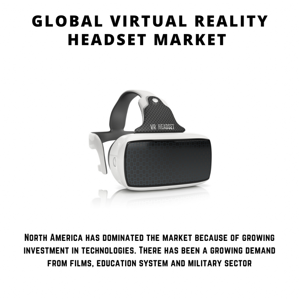 infographic: Virtual Reality Headset Market, Virtual Reality Headset Market size, Virtual Reality Headset Market trends and forecast, Virtual Reality Headset Market risks, Virtual Reality Headset Market report